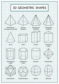 Tabela kształtów geometrycznych 3d
