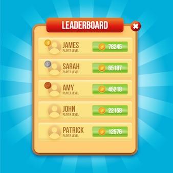 Tabela liderów kreskówek z różnymi stopniami