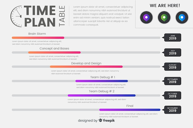 Tabela planu czasu