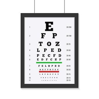 Tablica testowa do pielęgnacji oczu z łacińskimi literami płaska