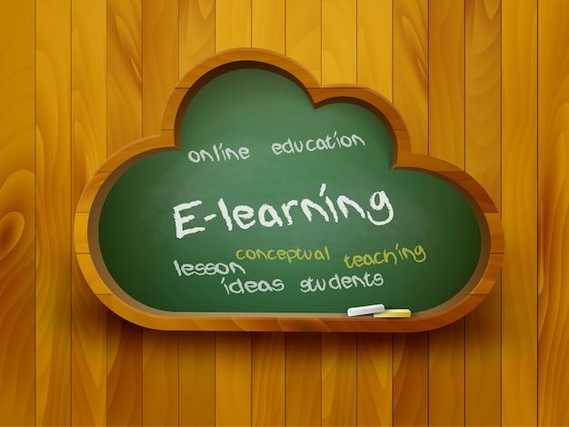 Tablica w kształcie chmury. koncepcja e-learningu. .