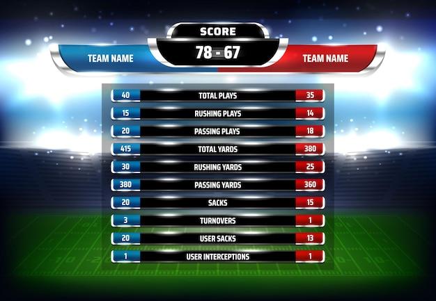 Tablica wyników dla ilustracji meczu piłki nożnej