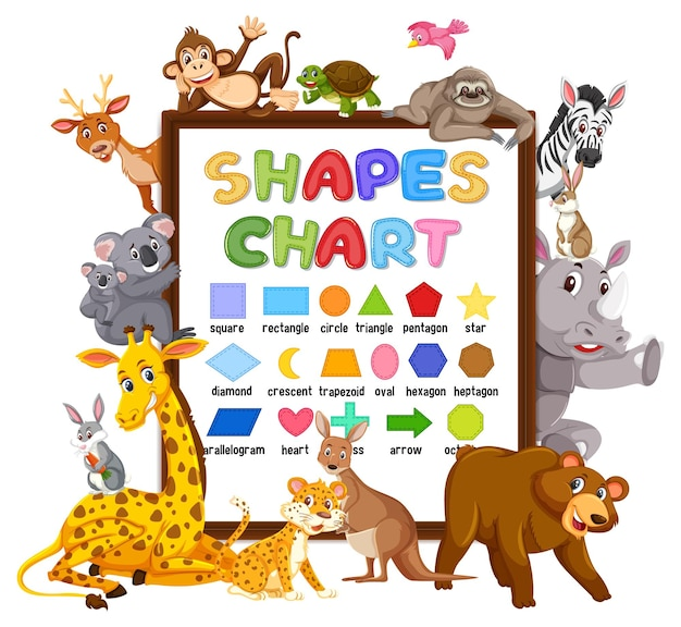Tablica z wykresami kształtów z dzikimi zwierzętami