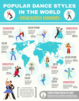 Taniec infographic ilustracja