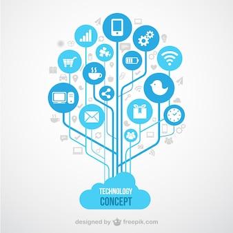 Technologia ikony koncepcja