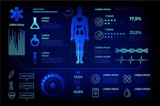 Technologia infographic medyczne