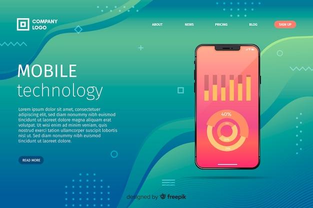 Technologia mobilna ze stroną docelową memphis