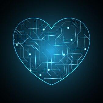 Technologia przyszłości streszczenie obwód miłości serca