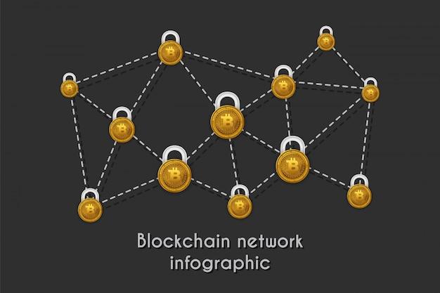 Technologia sieci blockchain infografika dla koncepcji cryptocurrency