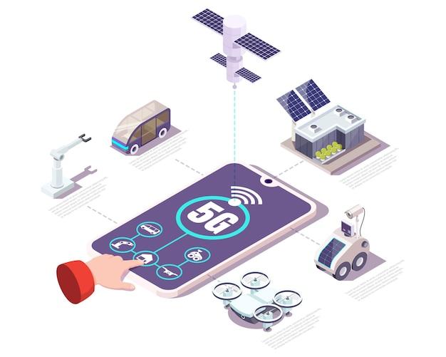 Telefon komórkowy sieci 5g z aplikacją iot, ilustracja izometryczna płaski wektor. internet rzeczy, technologie inteligentnego domu.