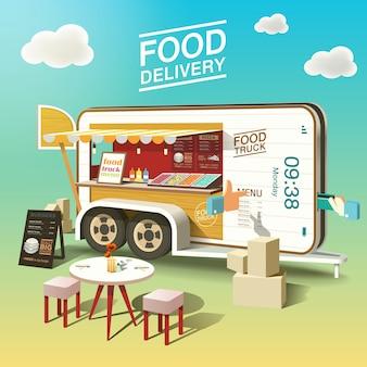 Telefon komórkowy z dostawą żywności