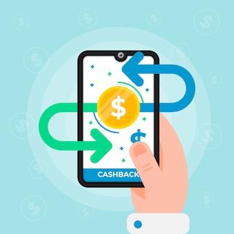 Telefon komórkowy z koncepcją cashback