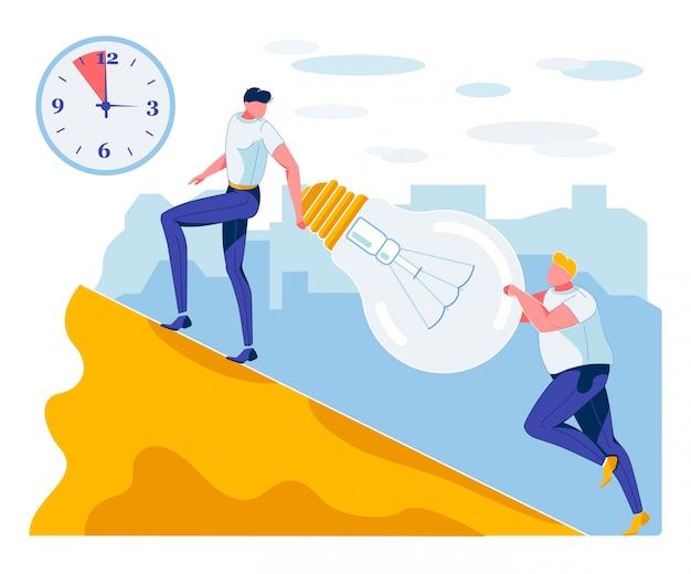 Termin realizacji, zarządzanie czasem, opracowywanie pomysłów