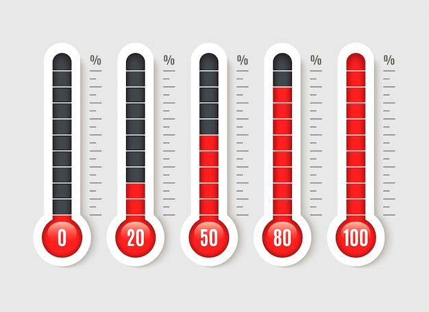 Termometr procentowy. termometry temperatury ze skalą procentową. odosobniony biznesowy pomiar temperatury termostatu
