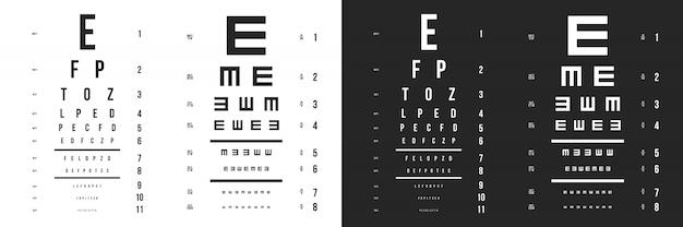 Testy oczu, litery łacińskie, badanie okulistyczne.