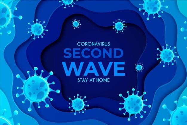 Tło drugiej fali koronawirusa