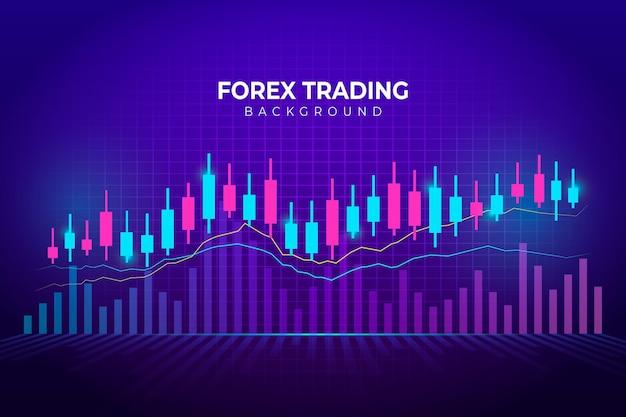 Tło handlu na rynku forex