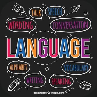 Tło koncepcji języka
