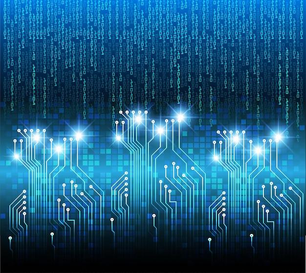 Tło koncepcji technologii przyszłości obwodu cybernetycznego