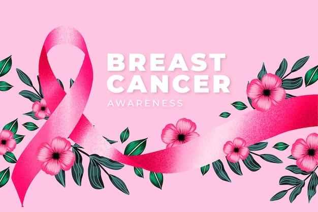 Tło miesiąca świadomości raka piersi w akwareli