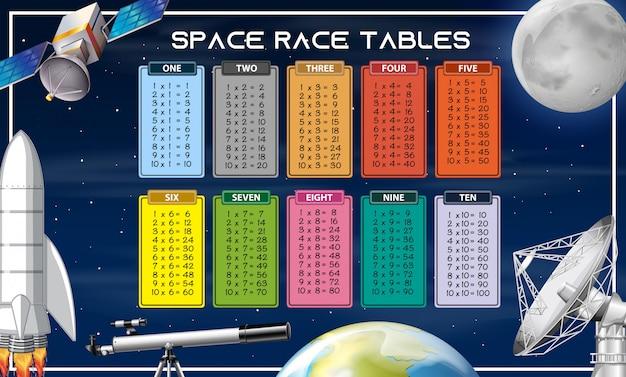 Tło tabeli wyścigu kosmicznego