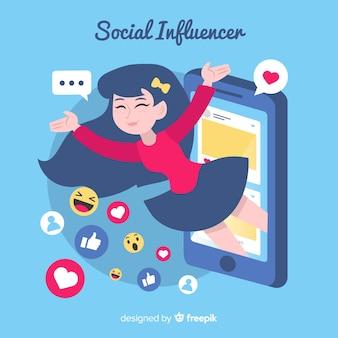 Tło wpływu społecznego