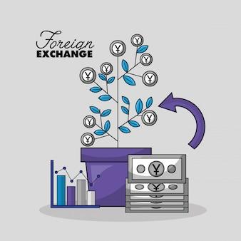 Tło wymiany walut