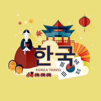 Tradycyjny symbol kultury koreańskiej na plakacie podróżniczym-korea w koreańskich słowach pośrodku