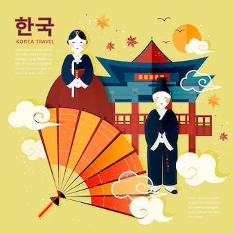 Tradycyjny symbol kultury koreańskiej na plakacie podróżniczym - korea w koreańskich słowach w lewym górnym rogu