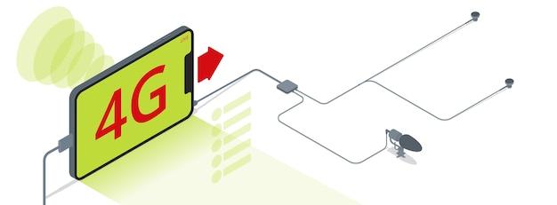 Transmisja strumieniowa na żywo ze smartfona w sieci 4g.