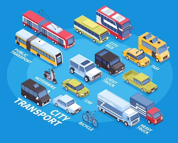 Transport miejski izometryczny z samochodem ciężarówka rower rower taksówka autobus motocykl