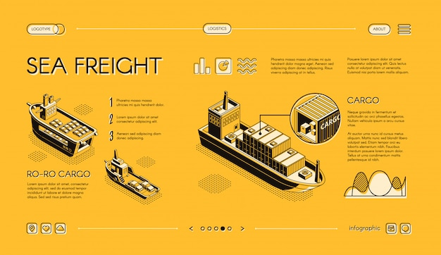 Transport morski towarowy izometryczny baner internetowy, poziomy, suwak szablon strony internetowej z ro-ro