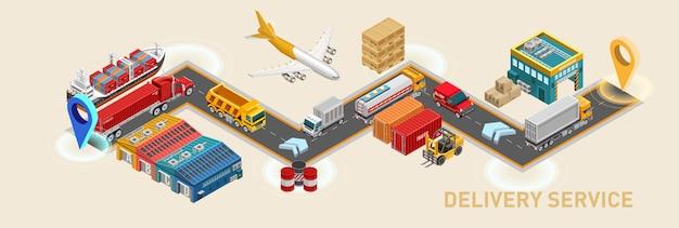 Trasa dostawy towarów z punktami wyjścia i przyjazdu