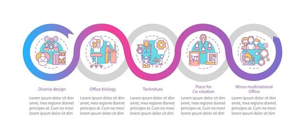 Trendy w miejscu pracy wektor plansza szablon. biologia biurowa, współtworzenie elementów projektu prezentacji miejsca. wizualizacja danych w 5 krokach. wykres osi czasu procesu. układ przepływu pracy z ikonami liniowymi
