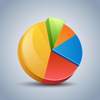 Trójwymiarowy wykres kołowy