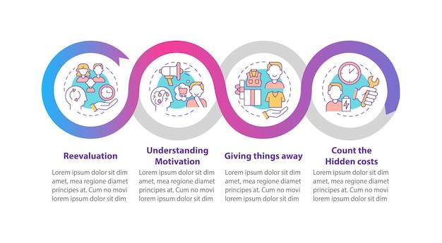 Trudny konsumpcjonizm wektor infographic szablon. zakupy elementy projektu zarys prezentacji. wizualizacja danych w 4 krokach. wykres informacyjny osi czasu procesu. układ przepływu pracy z ikonami linii