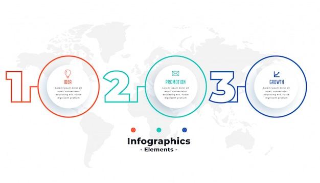 Trzy kroki infografikę prezentacji okrągły szablon projektu