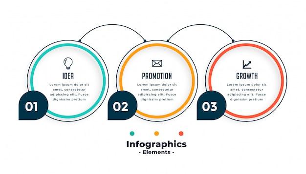 Trzy kroki koło szablon linii infografiki