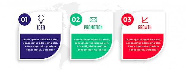 Trzy kroki nowoczesnego biznesu prezentacji plansza szablon