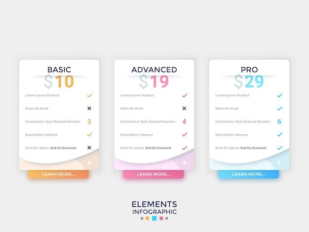 Trzy oddzielne białe prostokąty z papieru z oznaczeniem ceny, listą kontrolną oraz elementami wyskakującego lub rozwijanego menu. koncepcja 3 zestawów opcji kont na stronie internetowej. plansza projekt układu. ilustracja wektorowa.