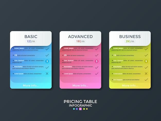 Trzy oddzielne kolorowe prostokątne elementy z miejscem na tekst w środku. koncepcja 3 planów subskrypcji strony internetowej wraz z opisem opcji. szablon projektu kreatywnych plansza. ilustracja wektorowa.