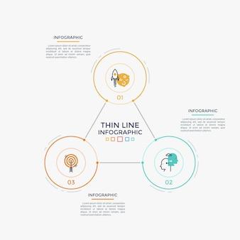 Trzy połączone okrągłe elementy z ikonami cienkiej linii i numerami wewnątrz, pola tekstowe. zamknięty cykliczny proces biznesowy z 3 krokami. prosty szablon projektu plansza. ilustracja wektorowa do broszury.