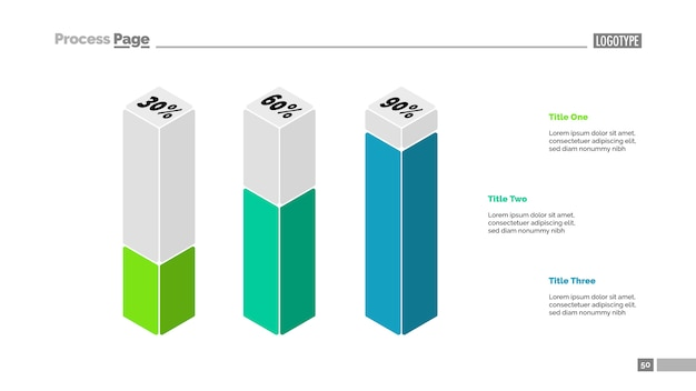 Trzy prezentacja wykresu kolumnowego 3d