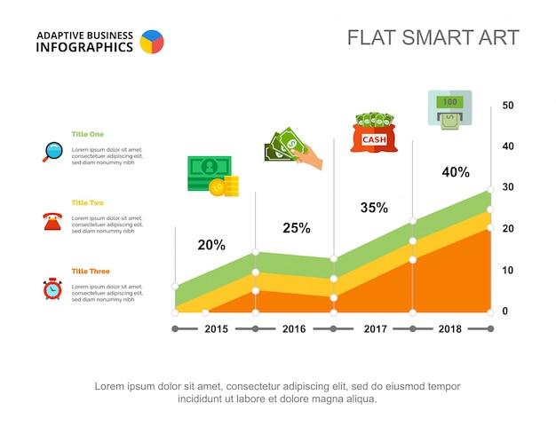 Trzy slajdy wykresu obszaru finansowego