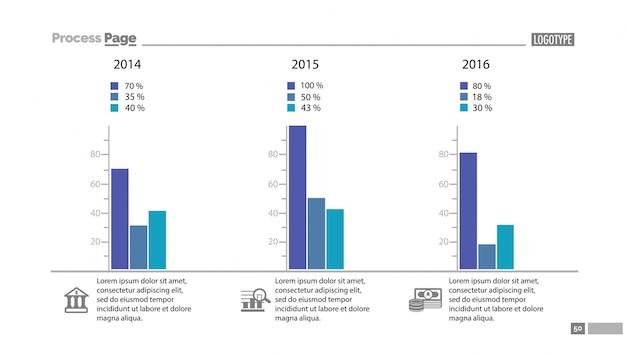 Trzy szablony slajdów wykresu porównania