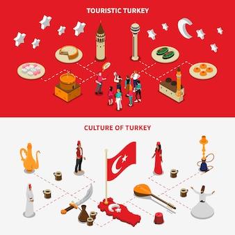 Turecka kultura 2 izometryczne turystyczne banery