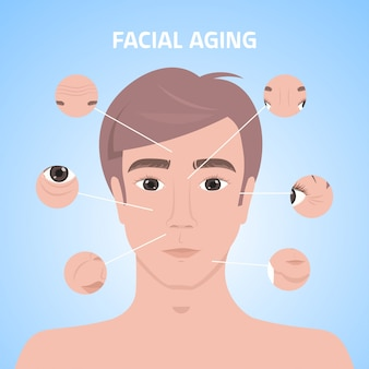 Twarz mężczyzny ze zmarszczkami medyczny kosmetyk odmładzający odmładzający procedury liftingujące dla skóry twarzy portret koncepcji medycyny estetycznej