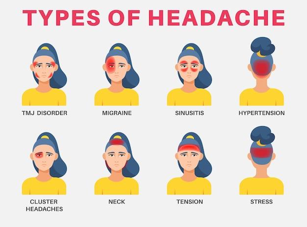 Twarze chorej kobiety z zestawem ilustracji bólu głowy