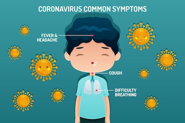 Typowe objawy związane z koronawirusem