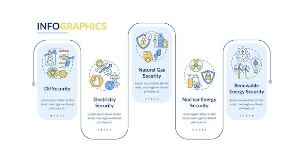 Typy bezpieczeństwa energii wektor infographic szablon. elektryczność, elementy projektu prezentacji bezpieczeństwa jądrowego. wizualizacja danych w 5 krokach. wykres osi czasu procesu. układ przepływu pracy z ikonami liniowymi